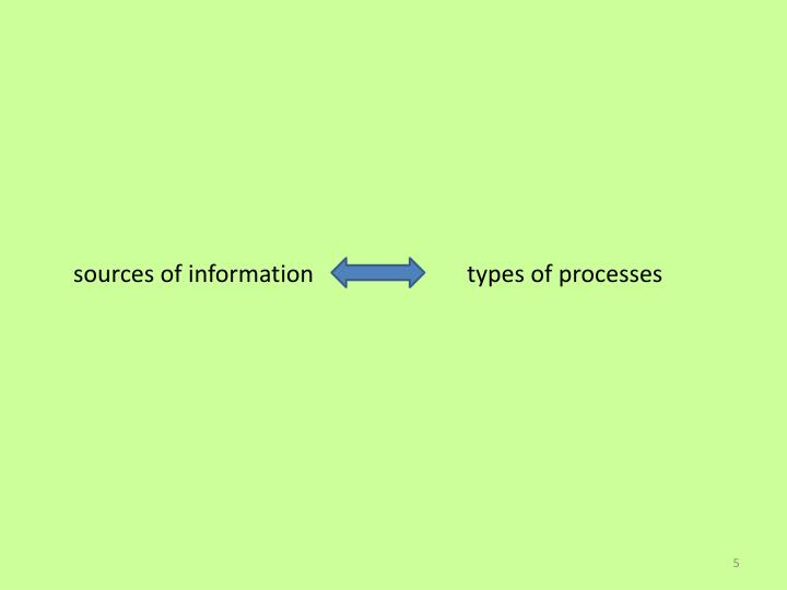 sources of information 		    types of processes