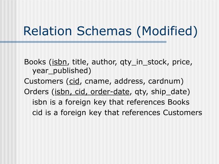 Relation Schemas (Modified)