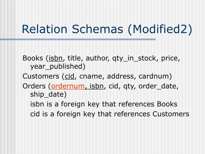 Relation Schemas (Modified2)