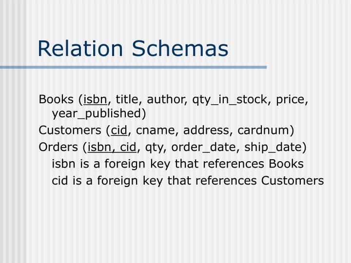 Relation schemas