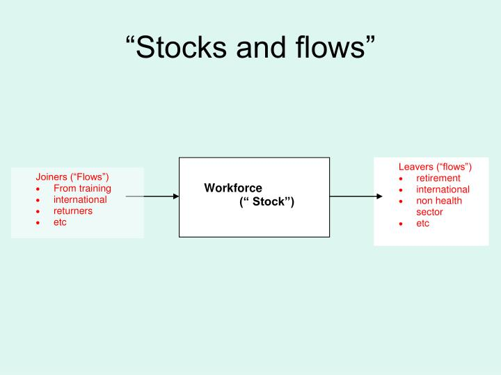 """Stocks and flows"""