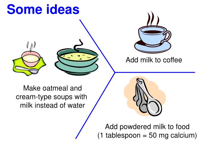Some ideas