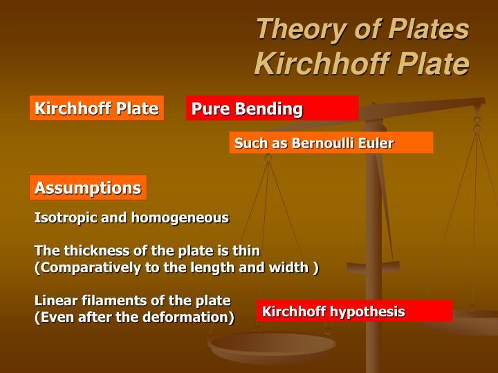 Theory of plates kirchhoff plate