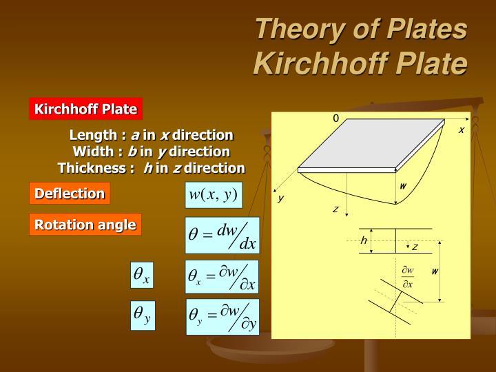Theory of plates kirchhoff plate1