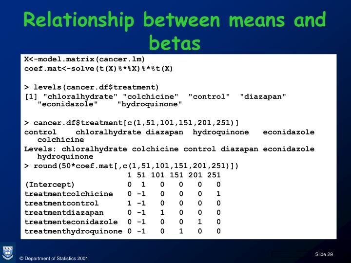 Relationship between means and betas