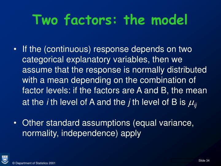 Two factors: the model