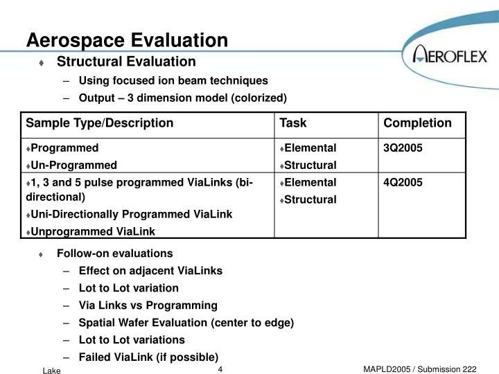 Sample Type/Description