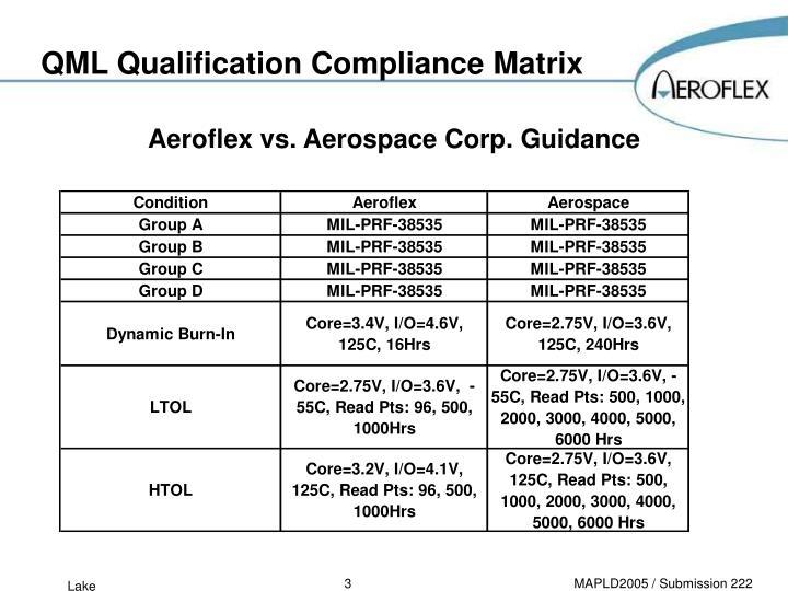 Qml qualification compliance matrix