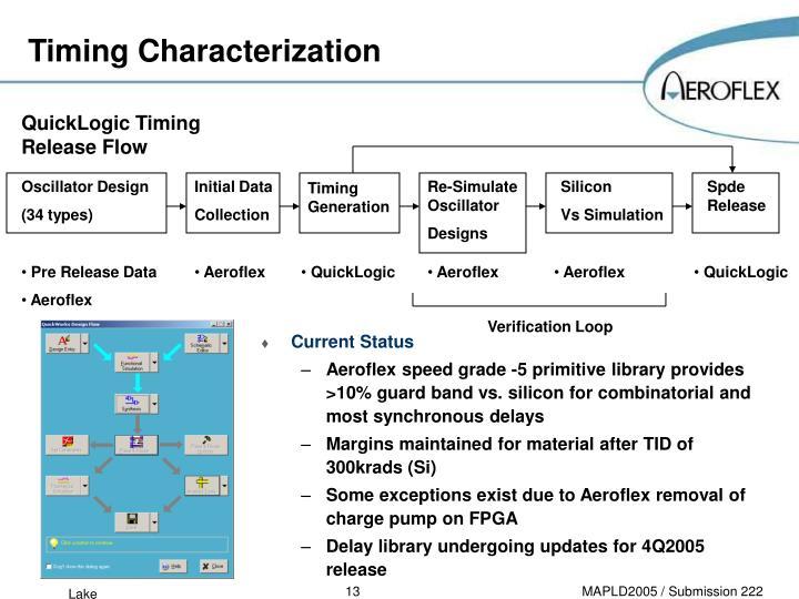 Timing Characterization