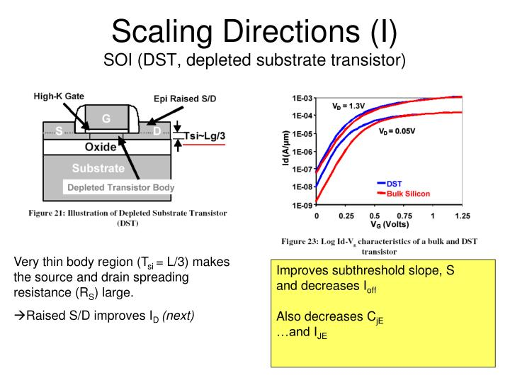 Scaling Directions (I)