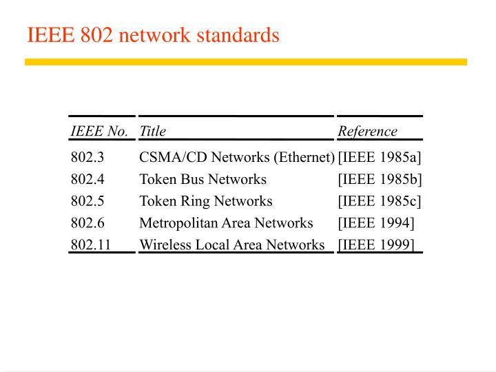 IEEE No.