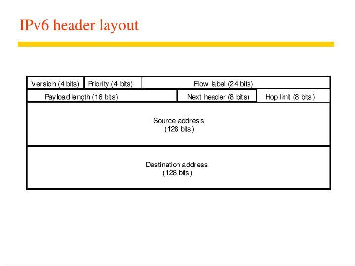 IPv6 header layout