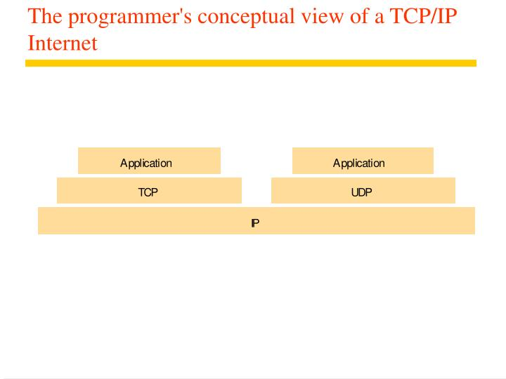 The programmer's conceptual view of a TCP/IP Internet