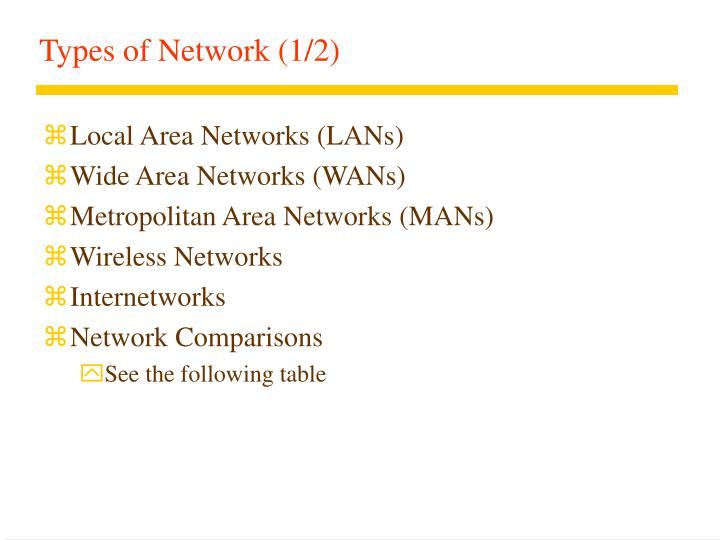 Types of network 1 2