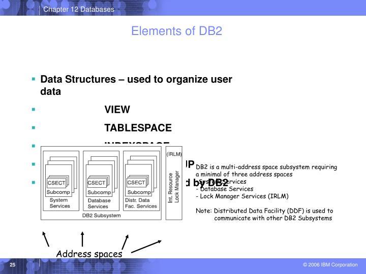 Elements of DB2