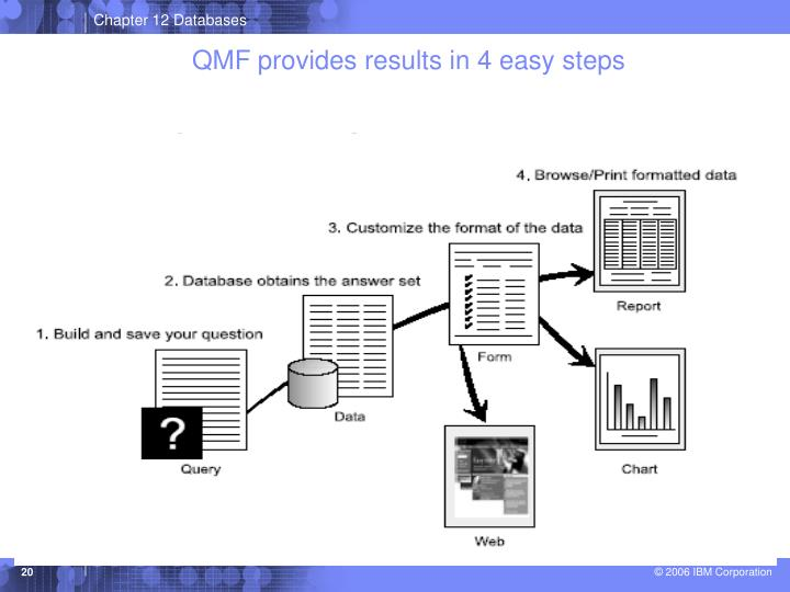 QMF provides results in 4 easy steps