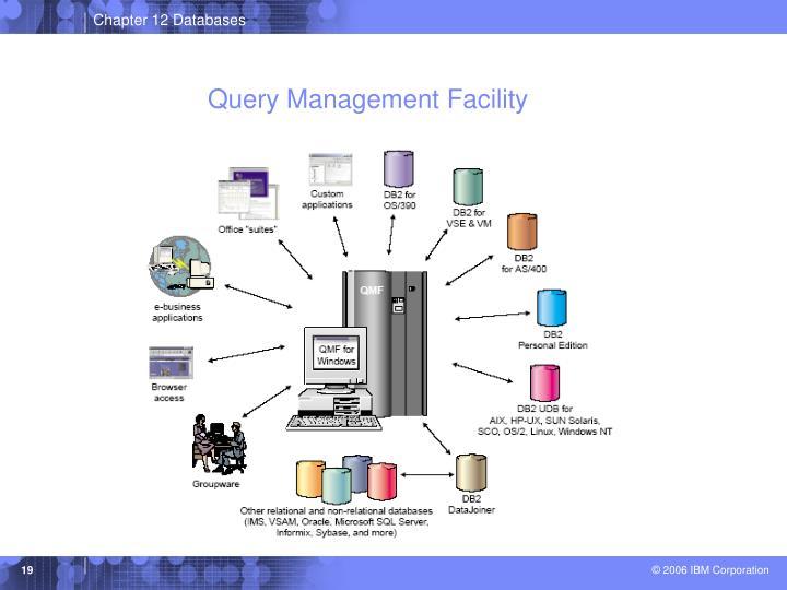 Query Management Facility