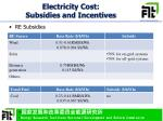 electricity cost subsidies and incentives