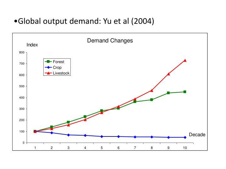 Global output demand: Yu et al (2004)