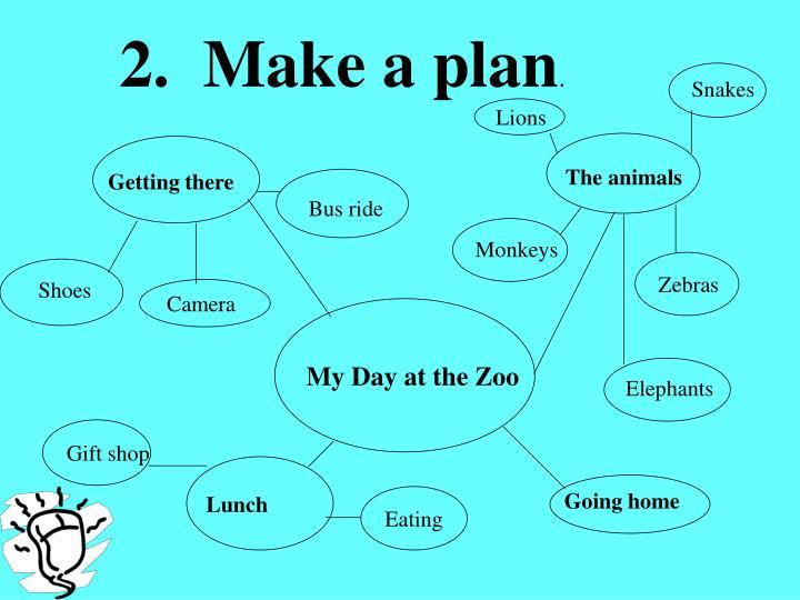 2.  Make a plan