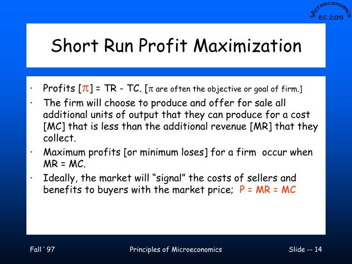Short Run Profit Maximization
