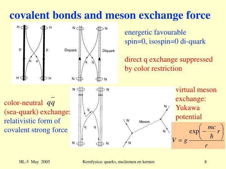 covalent bonds and meson exchange force