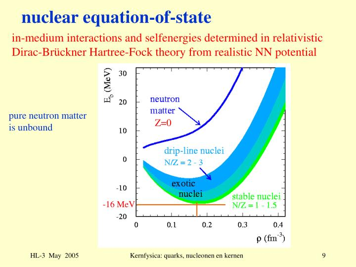 nuclear equation-of-state