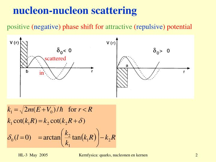 Nucleon nucleon scattering