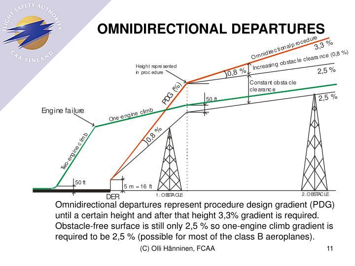 OMNIDIRECTIONAL DEPARTURES
