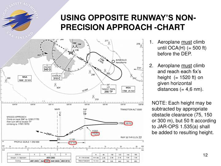 USING OPPOSITE RUNWAY'S NON-PRECISION APPROACH -CHART