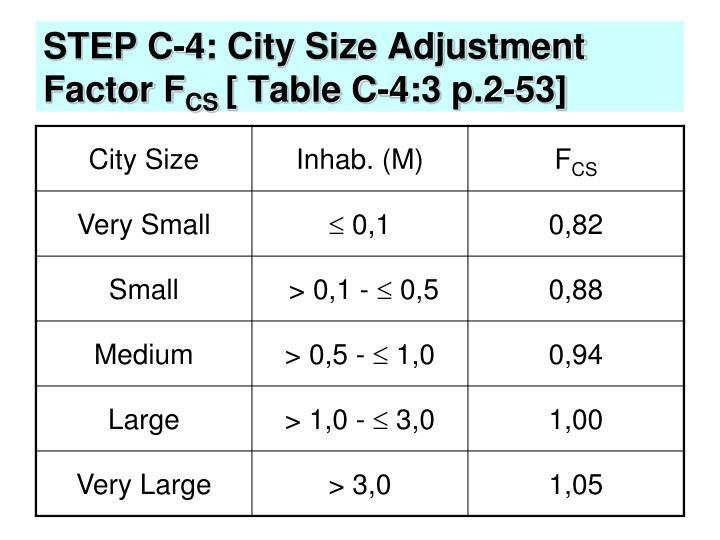 STEP C-4: City Size Adjustment Factor F