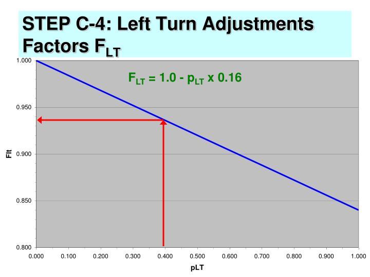STEP C-4: Left Turn Adjustments Factors F