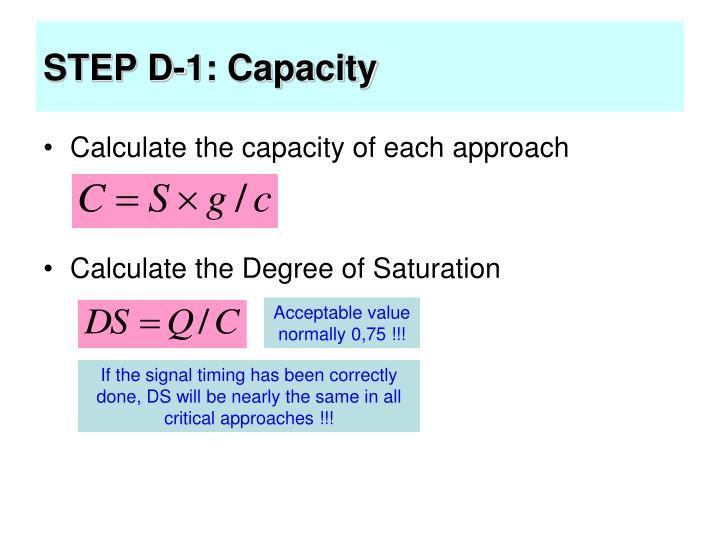STEP D-1: Capacity