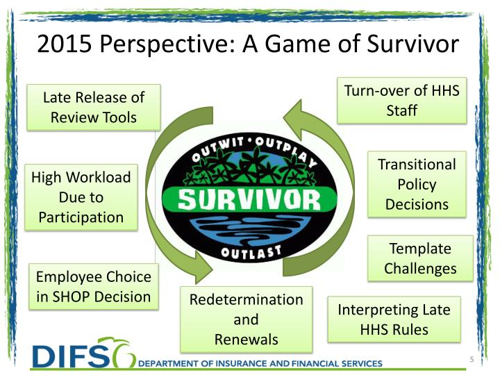 2015 Perspective: A Game of Survivor