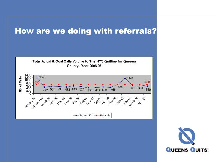 How are we doing with referrals?
