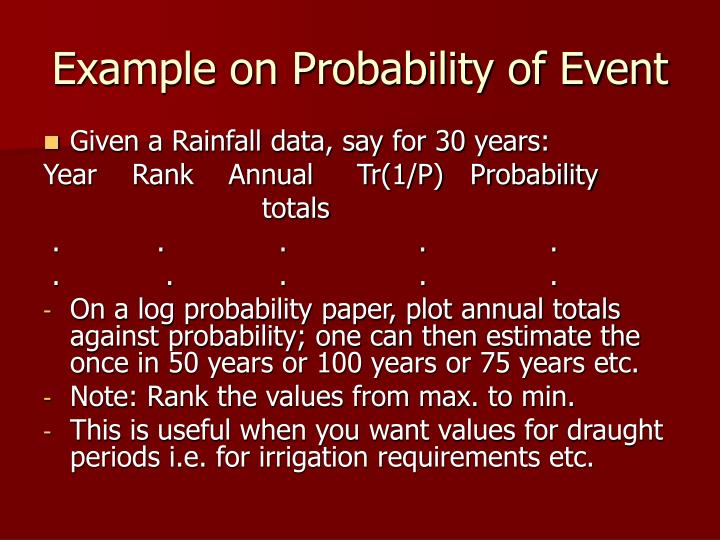 Example on Probability of Event