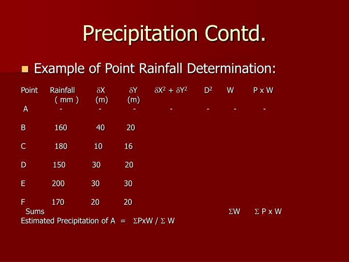Precipitation Contd.