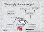 the supply chain remapped