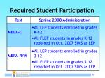 required student participation