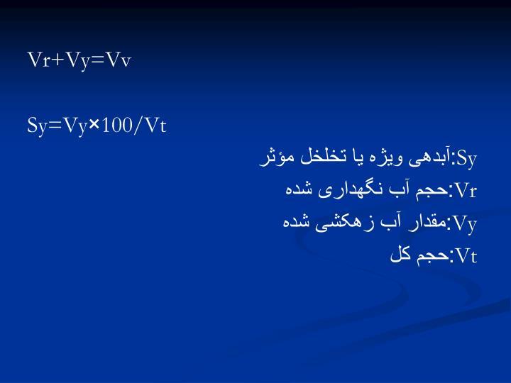 Vr+Vy=Vv