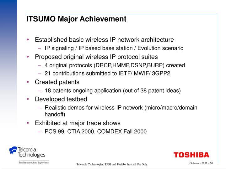 ITSUMO Major Achievement