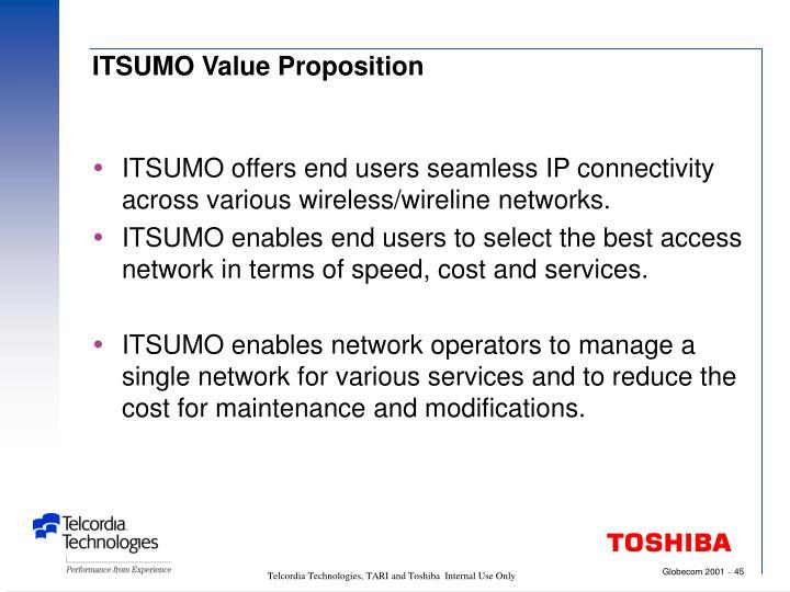 ITSUMO Value Proposition