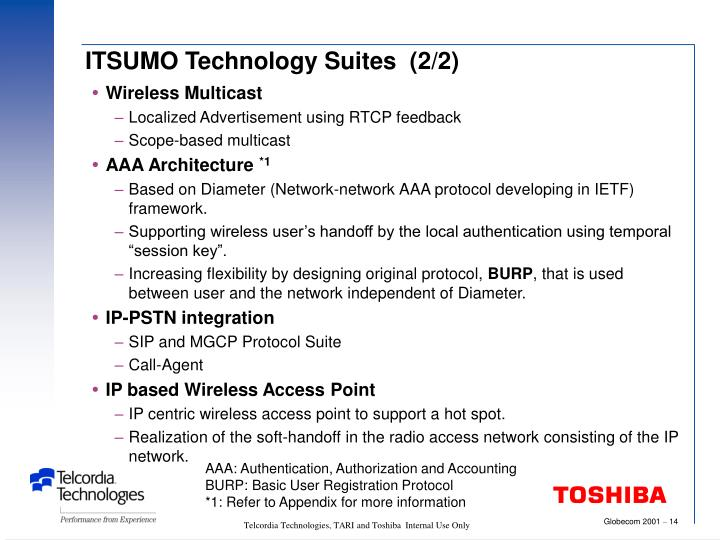 ITSUMO Technology Suites  (2/2)