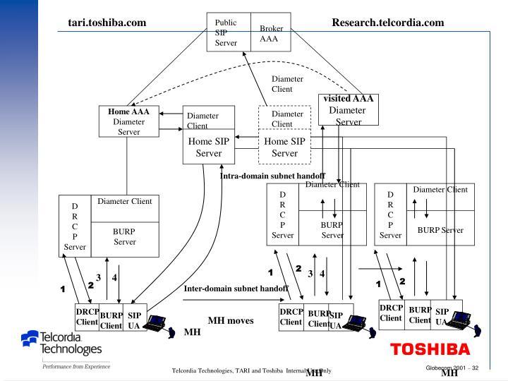 tari.toshiba.com