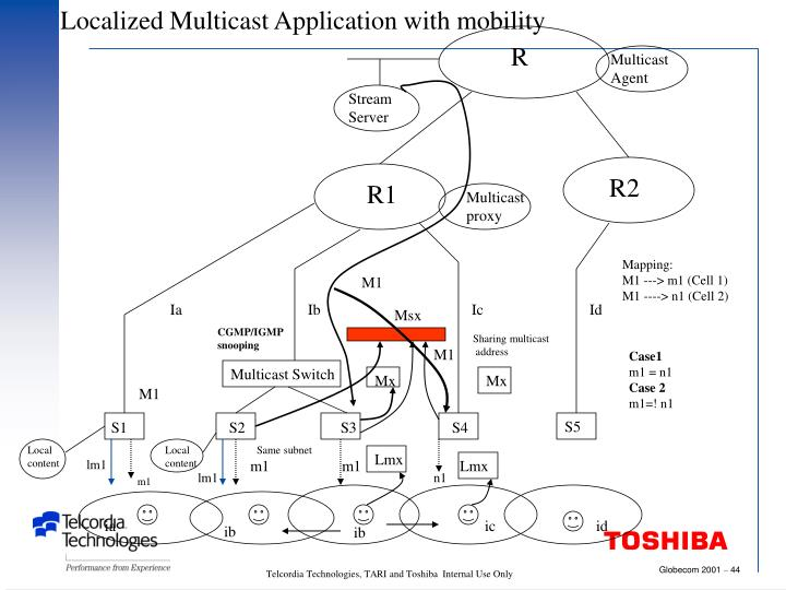 Localized Multicast Application with mobility