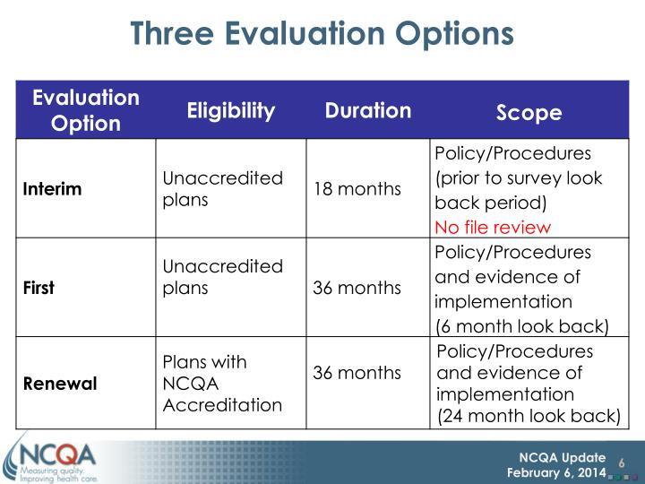 Three Evaluation Options