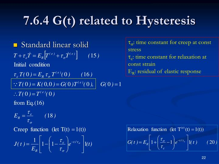 7.6.4 G(t) related to Hysteresis