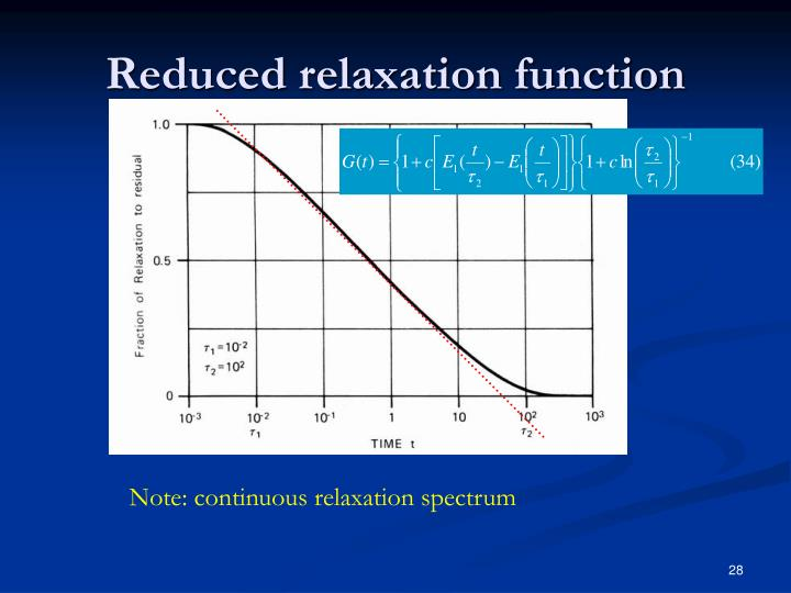 Reduced relaxation function