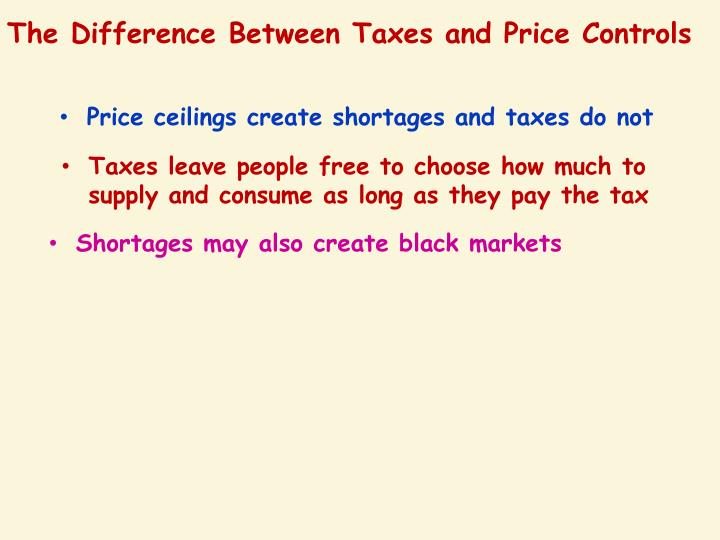 The Difference Between Taxes and Price Controls