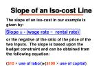 slope of an iso cost line